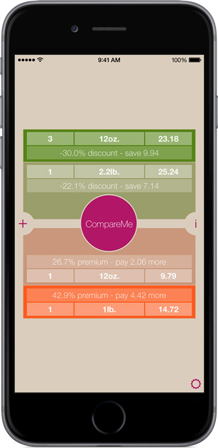 CompareMe Shopping Calculator